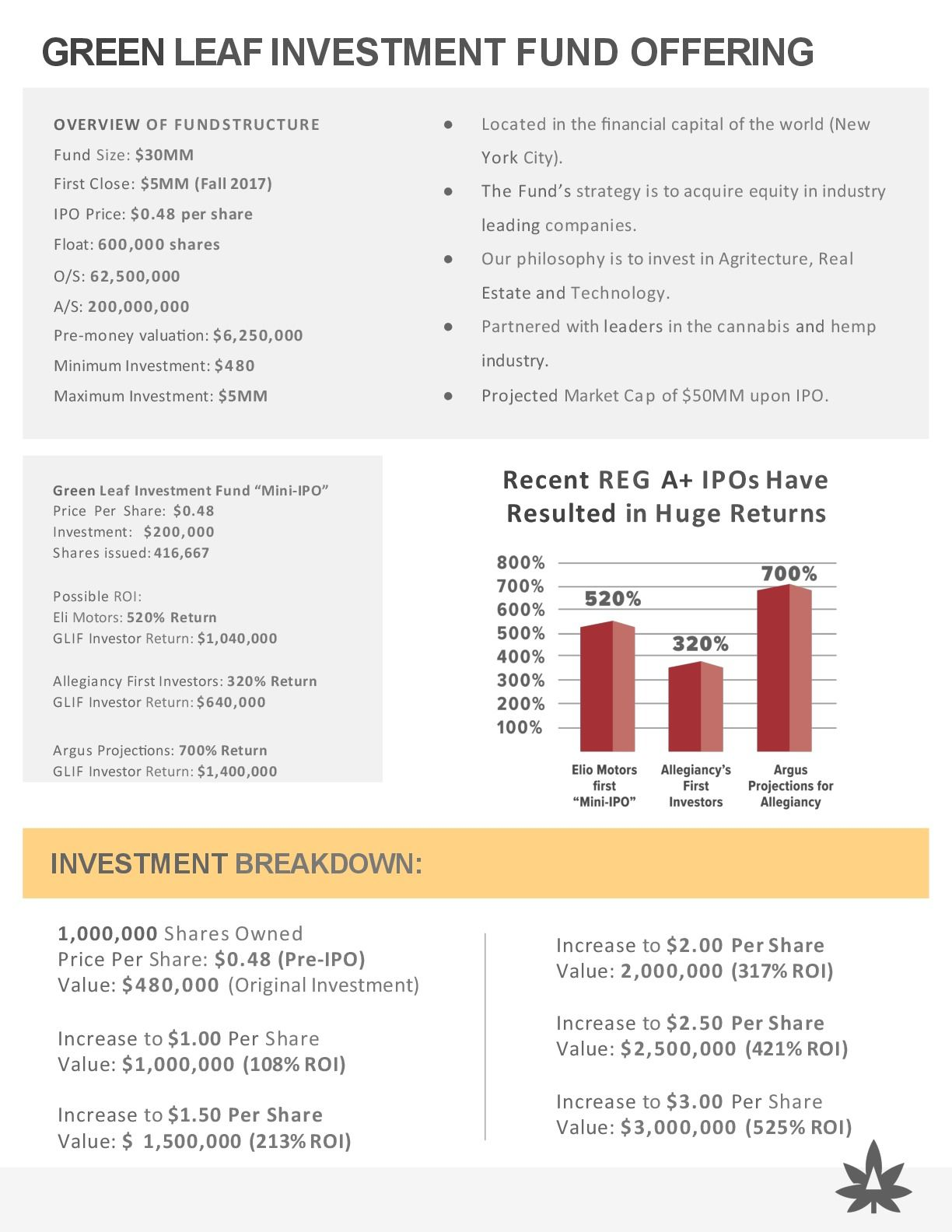 Glif investment prospectus2 page 2