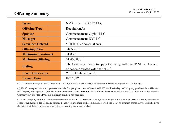 Ny residential reit road show presentation.12.17 page 3